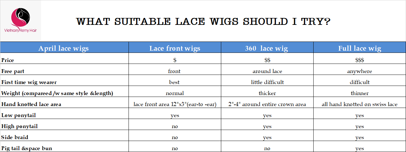 Lace Wigs Knowledge A to Z For Beginner( Part IV) 3